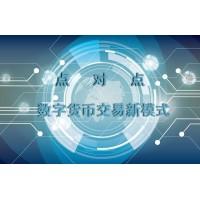 區塊鏈交易所系統開發,合約跟單