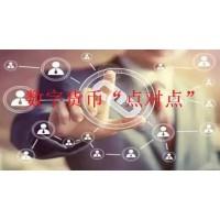 什么是數字數字貨幣合約跟單軟件?永續合約搭建