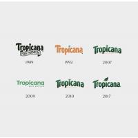 随着时代的不断演变商标逐渐简化