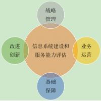 聊城CS认证是什么,CS认证资质流程