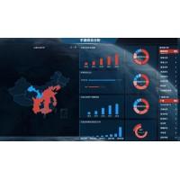 BI數據分析軟件一般通過什么收集整理數據?