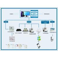 商铺联网报警系统平台应用方案