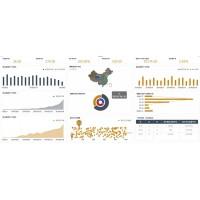 BI数据分析软件:自带分析模型能满足实际需求吗?
